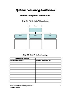 Islamic Integrated Theme Units Planning Template