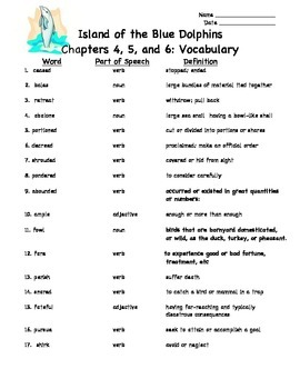 Island of the Blue Dolphins Vocabulary Chapters 4 - 6