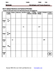 Isotopes and Notation  - Worksheets & Practice Questions f