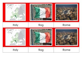 Italy - Montessori Nomenclature Cards