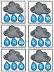 It's Raining Fact Families {Multiplication & Division}
