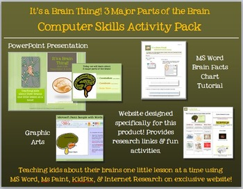 It's a Brain Thing! 3 Major Parts of the Brain Activity Pa