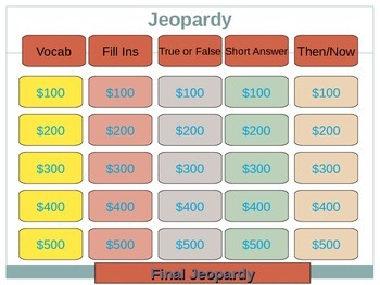 JEOPARDY - Intro to World Geography and World Communities