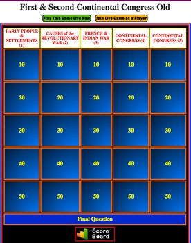 JEOPARDY REVIEW:  First & Second Continental Congress (4th
