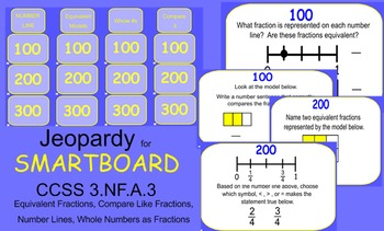 JEOPARDY for SMARTBOARD:  CCSS 3.NFA.3 Equivalent Fraction