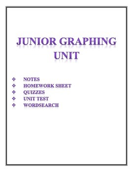 GRAPHS Notes, Quizzes and Unit Test