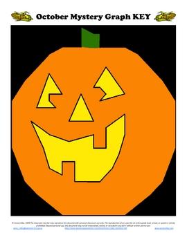 Jack-O-Lantern Ordered Pairs Practice fall autumn Halloween