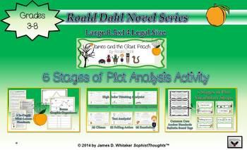 James & the Giant Peach by Roald Dahl Plot Analysis Activi