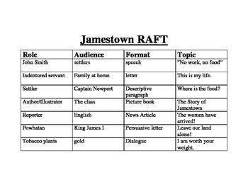 Jamestown RAFT