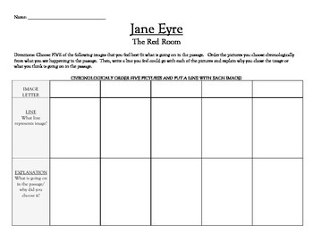 Jane Eyre Chapter 2: The Red Room