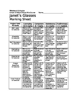 Janet's Glasses Marking Sheet