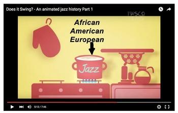 Jazz & Swing, a Short Survey