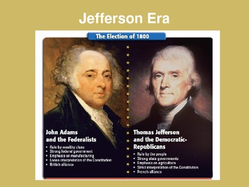 Jefferson is Elected President