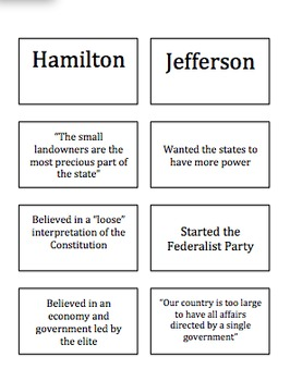 Jefferson vs. Hamilton:  Card Sort!