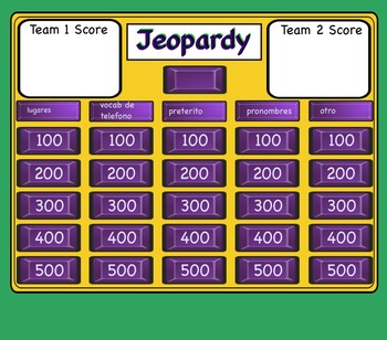 Jeopardy 2.1 Avancemos (powerpoint version)