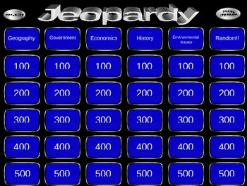 Jeopardy 7th grade Social Studies CRCT Review