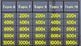 Jeopardy France - French Jeopardy Game