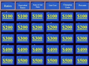 Jeopardy Game: 6th Grade Common Core Unit on Ratios, Rates