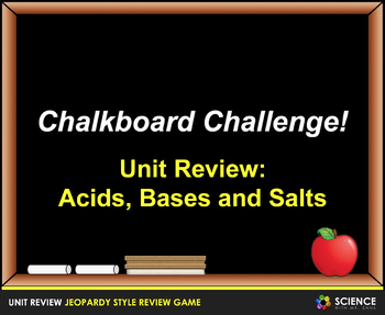 Jeopardy Game: Acids, Bases and Neutralization Review