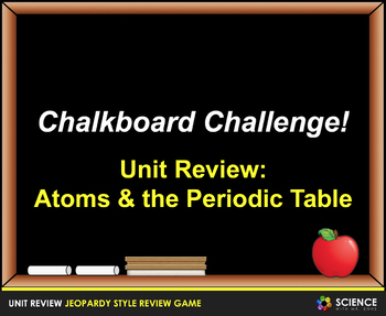 Jeopardy Game: Atoms & the Periodic Table Review