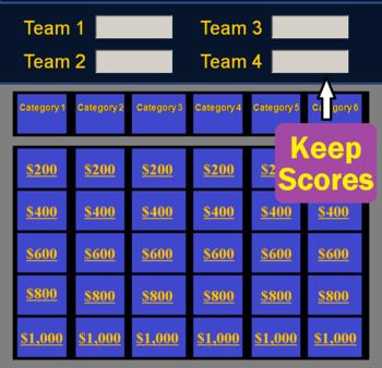 Jeopardy Template PowerPoint Game - Keeps Scores