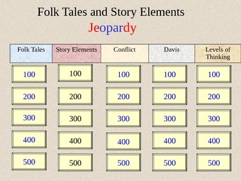 Jeopardy Game for Folk Tales and Story Elements