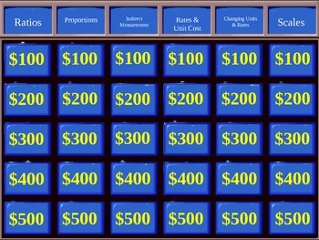 Jeopardy Game for Ratios, Proportions, Indirect Measuremen