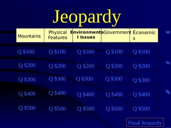 Jeopardy Milestone Review Game - 6th grade Social Studies