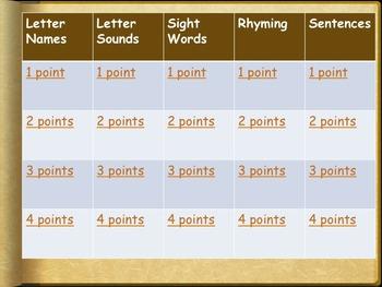 Jeopardy Power Points