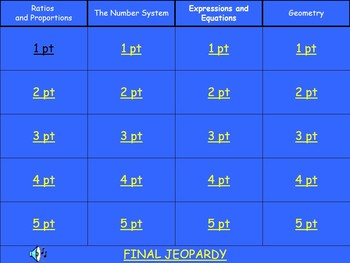 Jeopardy Review - Common Core Math