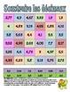 Jeu - Addition et Soustraction des nombres décimaux (Frenc