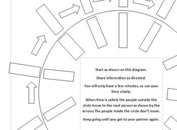 Jigsaw - Discussion - Pairs - Speed Dating