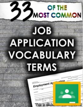 Job Application Vocabulary List