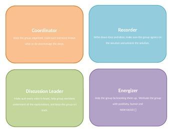 Job Description Cards