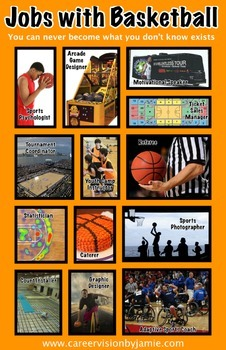 Jobs with Basketball (besides being an NBA player)