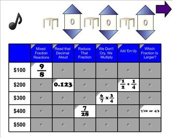 Jeopardy 5th Grade Math Test Review:  Fractions and Polygons