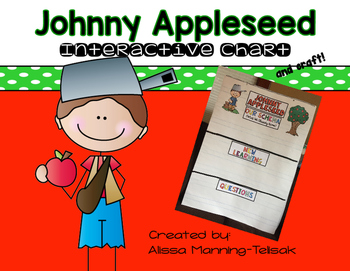 Johnny Appleseed Interactive Anchor Chart and Writing (and