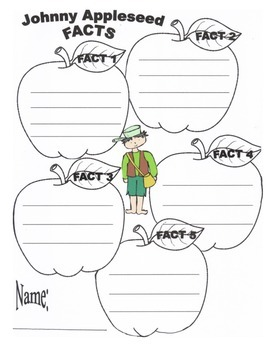 Johnny Appleseed Writing Activity
