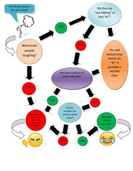 Joking or Teasing Infographic