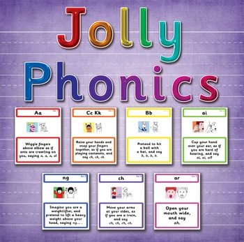 Jolly Phonics Actions Set 1 - 7 (42 letter sounds)