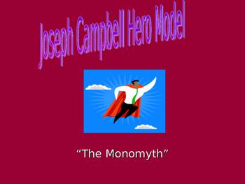 Joseph Campbell hero model overview; power point