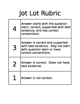 Jot Lot Rubric and Data Tracker