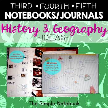 Interactive Journal Ideas for Uppergrade Topics