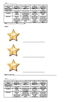 Journal Rubric