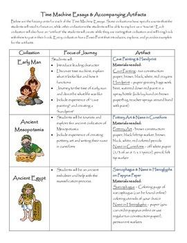 Time Machine Narrative Essay Prompts - Ancient Civilizations