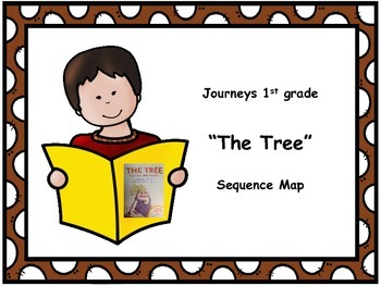 "Journeys 1st grade ""The Tree"" Sequence Map"
