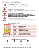 Journeys 2nd Grade Weekly Newsletters Units 1-6 BUNDLE
