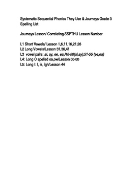 Journeys 3rd Grade Spelling List & Systematic Sequential P