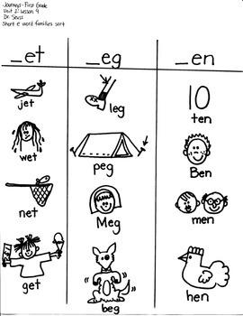 Journeys First Grade: Dr. Seuss Unit 2/Lesson 9 -short e w