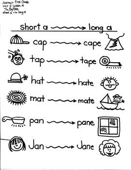 Journeys First Grade: The Big Race: Unit 3/Lesson 14 short